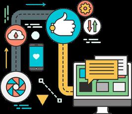 Social Media Yönetimi